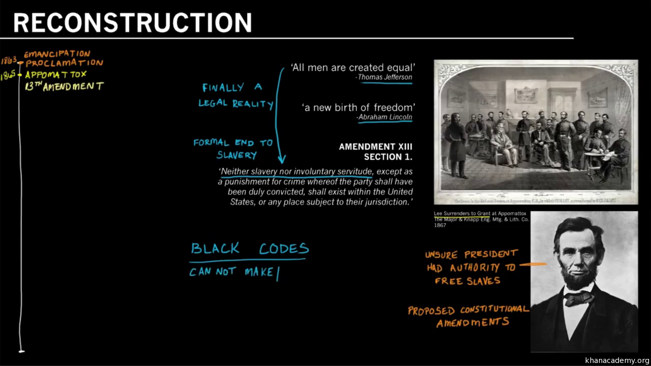 the black codes essay