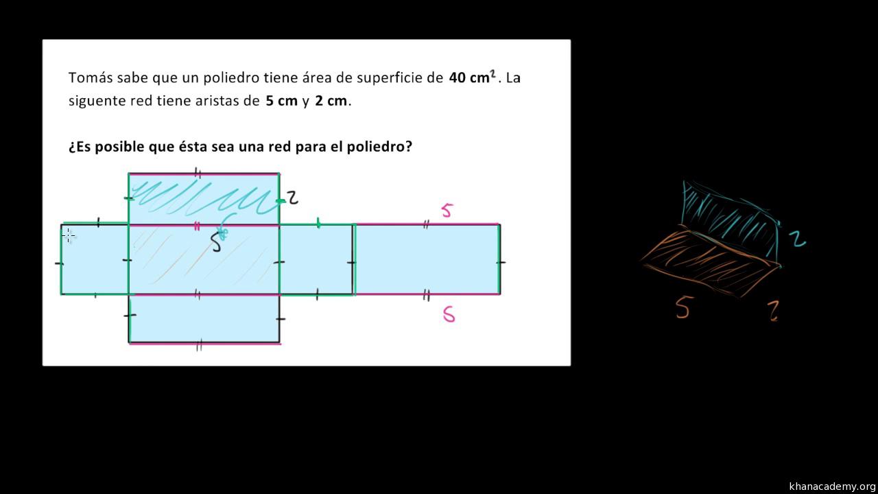 Área de la superficie mediante un desarrollo: prisma rectangular ...