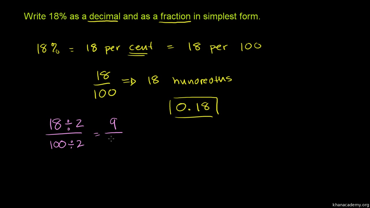Converting percents to decimals & fractions example (video) | Khan ...