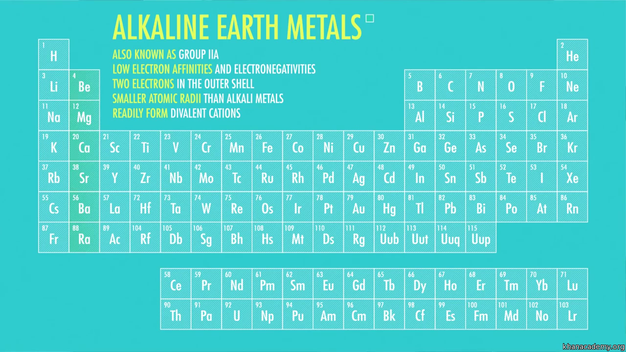Crash Course Chemistry Periodic Table Of Elements Video Khan