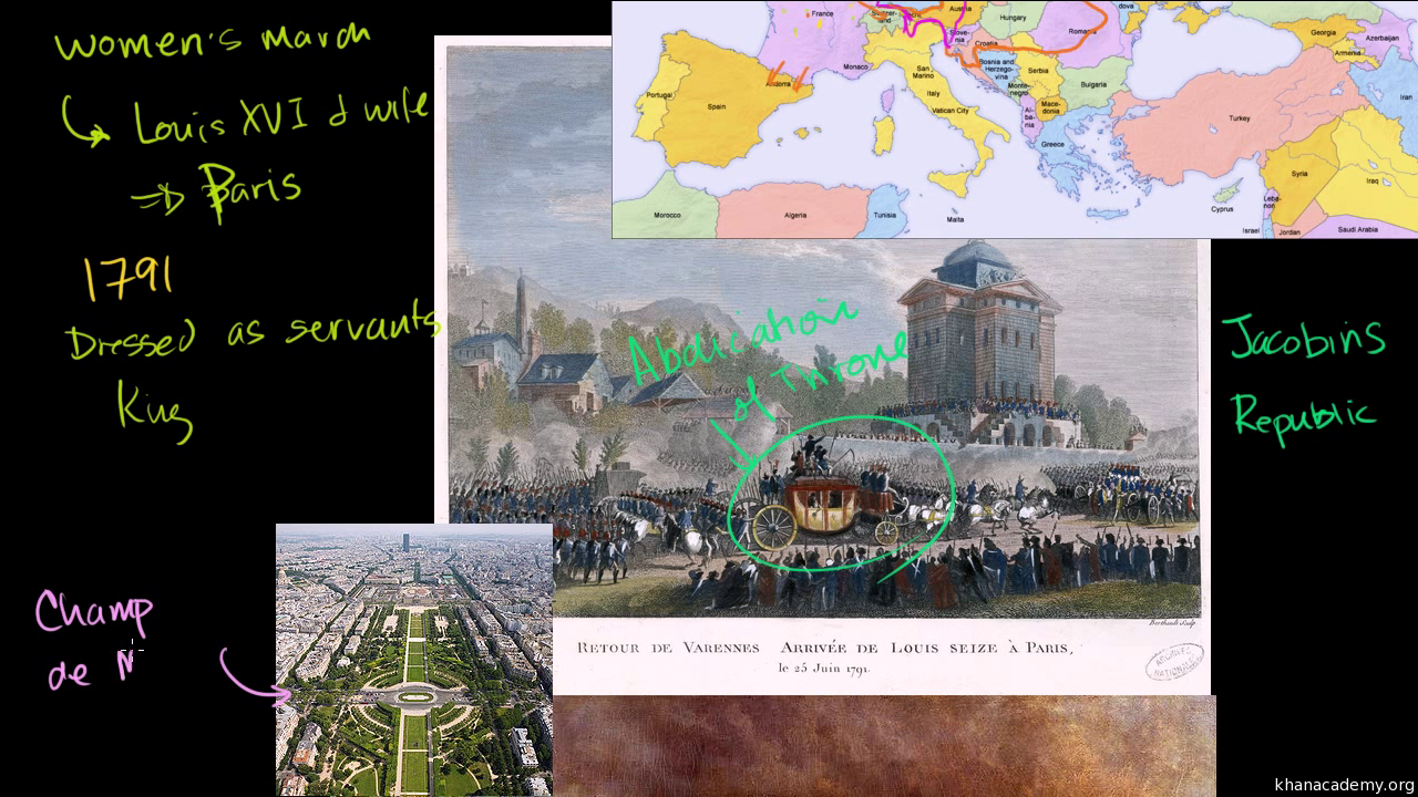 describe the role of women in the french revolution french  french revolution part video khan academy