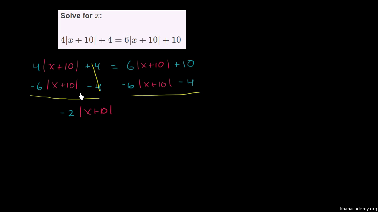 Intro To Absolute Value Equations And Graphs Video Khan Academy