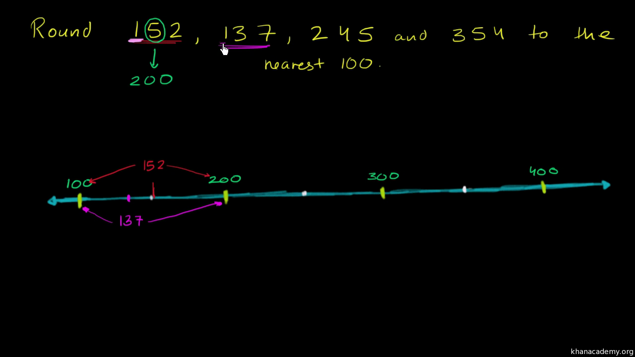 Rounding To Nearest 100 Video Khan Academy