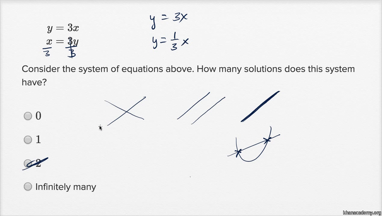 solving systems of linear equations — harder example (video) | khan