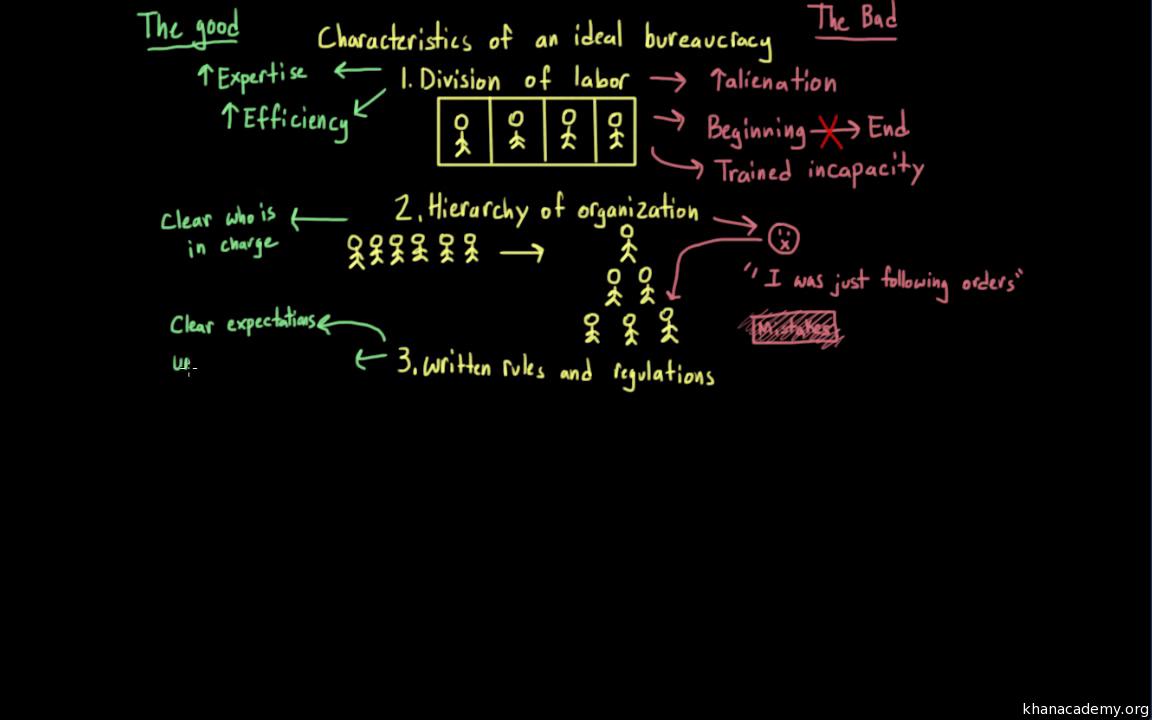 5 characteristics of bureaucracy