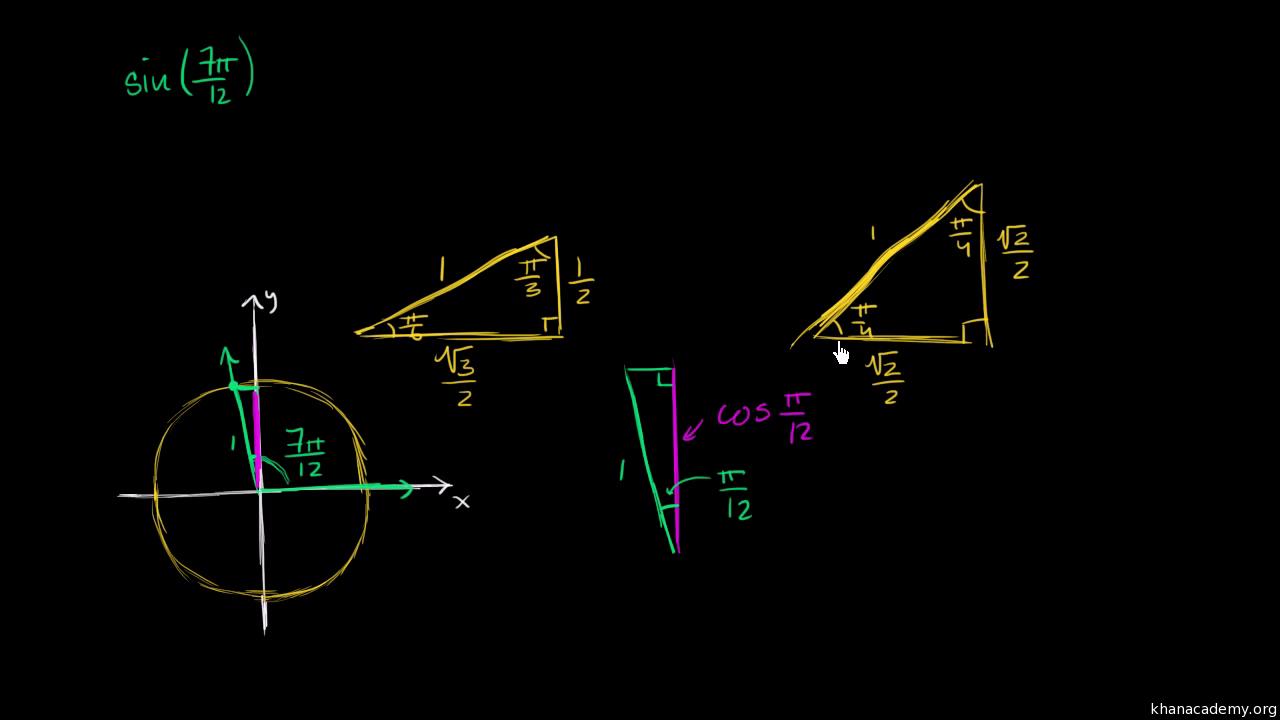 Using Trigonometric Identities Video Khan Academy