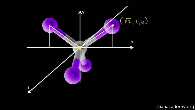Is there any college that allows me to major in orbital hybridization?