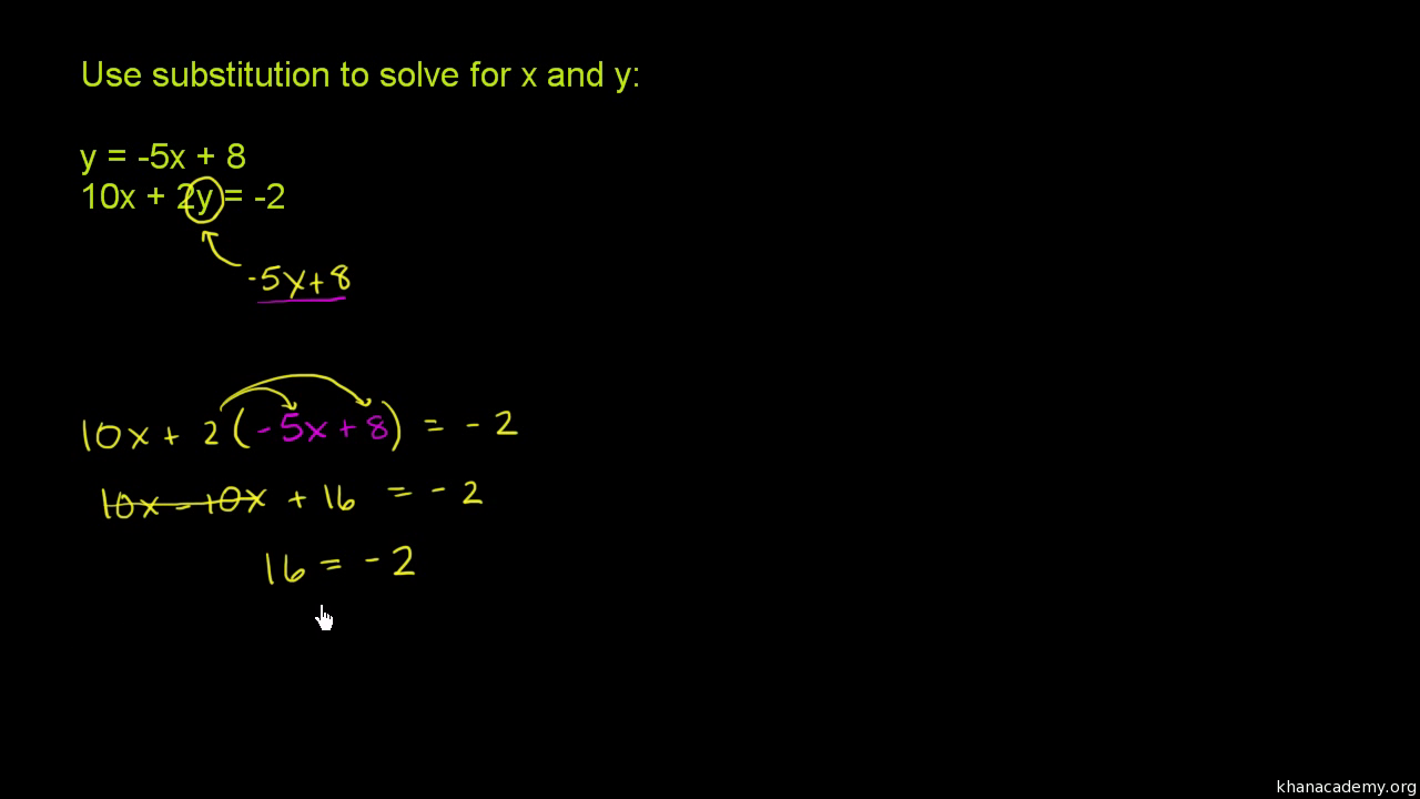 Workbooks substitution method worksheets : Systems of equations with substitution: 2y=x+7 & x=y-4 (video ...