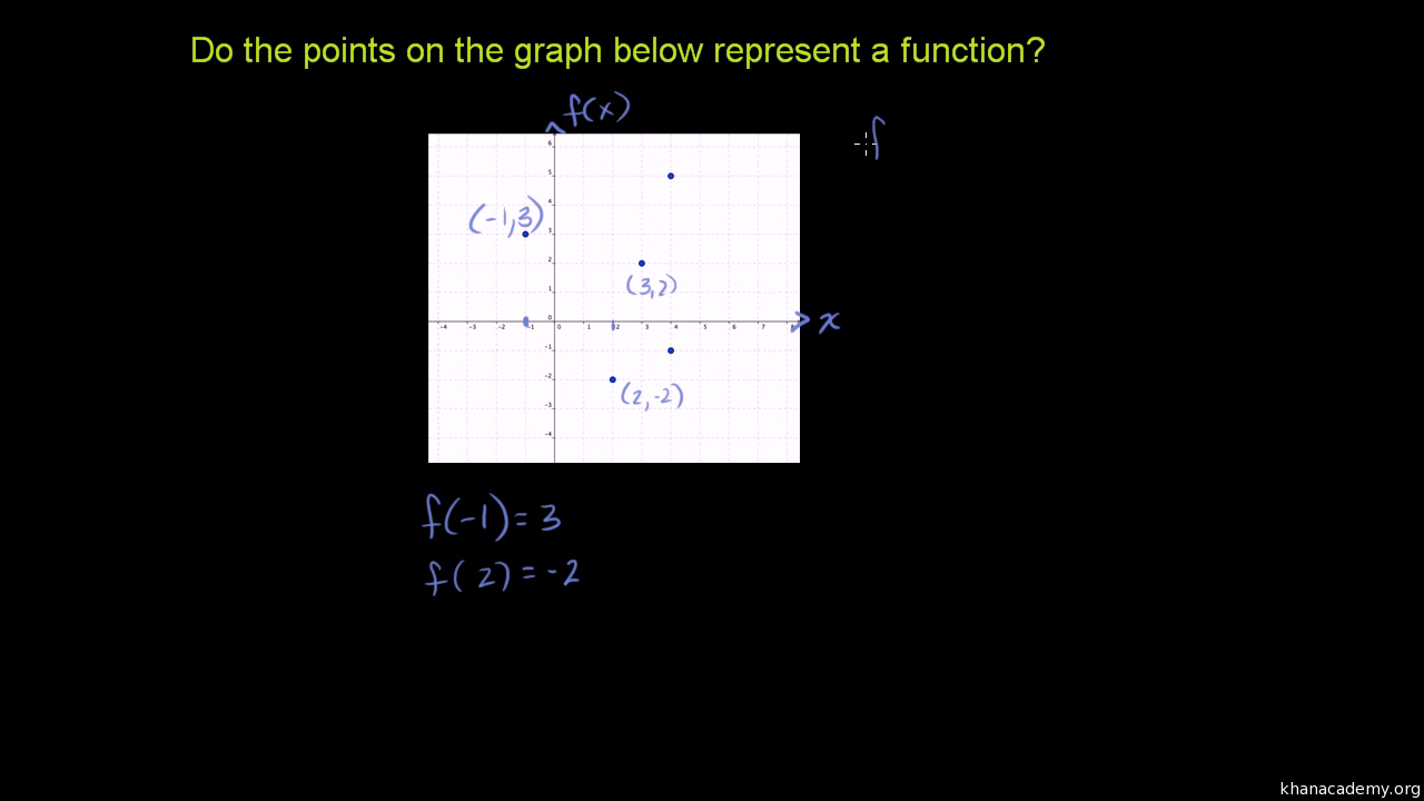 Relations And Functions Video Khan Academy Following Table Represents The Wiring Connections That Worked For Me
