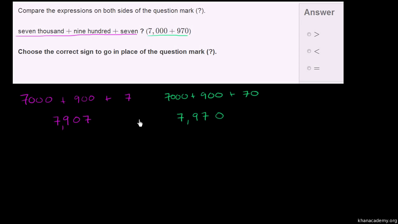 Writing a number in expanded form video khan academy falaconquin