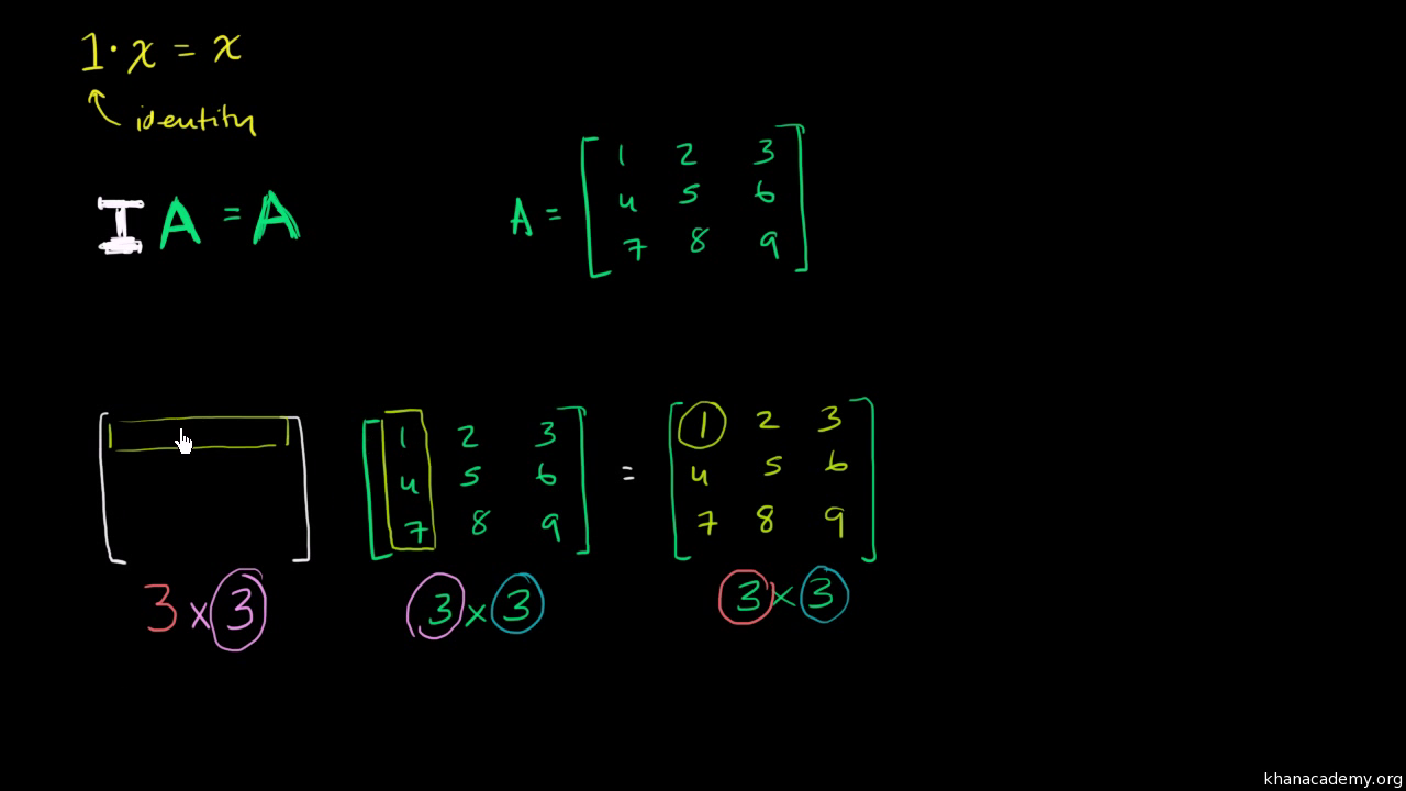 Zero matrix u0026 matrix multiplication video
