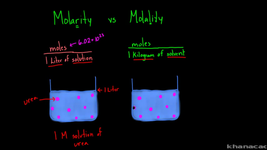 Molarity Vs Molality Video Khan Academy
