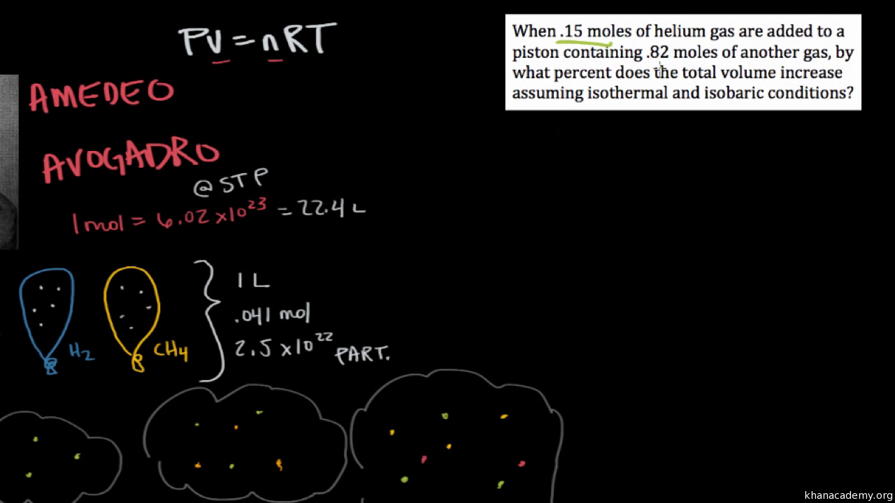 Derivation Of Gas Constants Using Molar Volume And Stp (video)  Khan  Academy