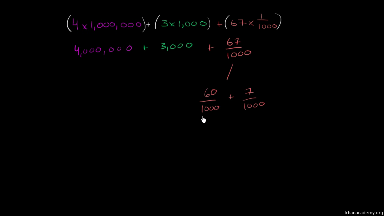 Worked example convert decimal from expanded form to standard form worked example convert decimal from expanded form to standard form video khan academy falaconquin