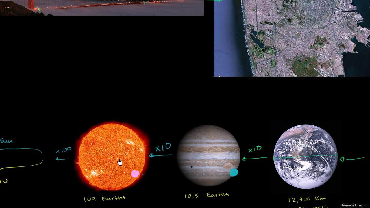 Scale of solar system video khan academy pooptronica Images
