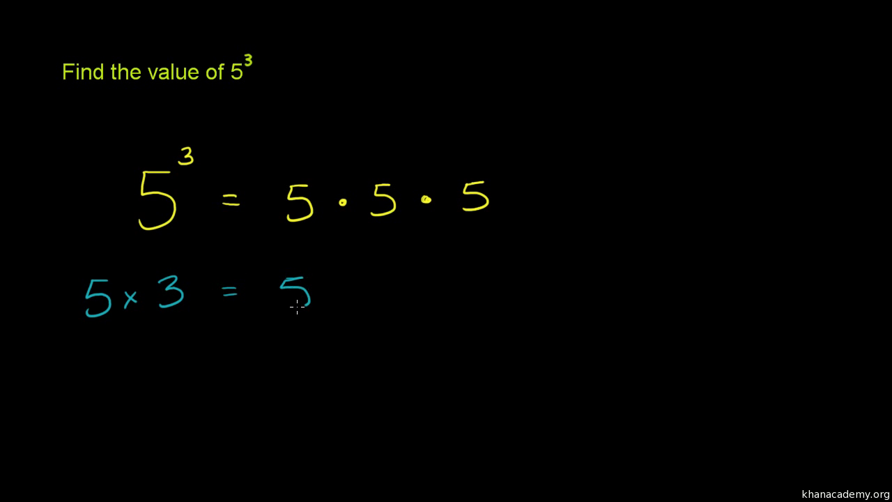 Exponent Example 2 Video Exponents Khan Academy