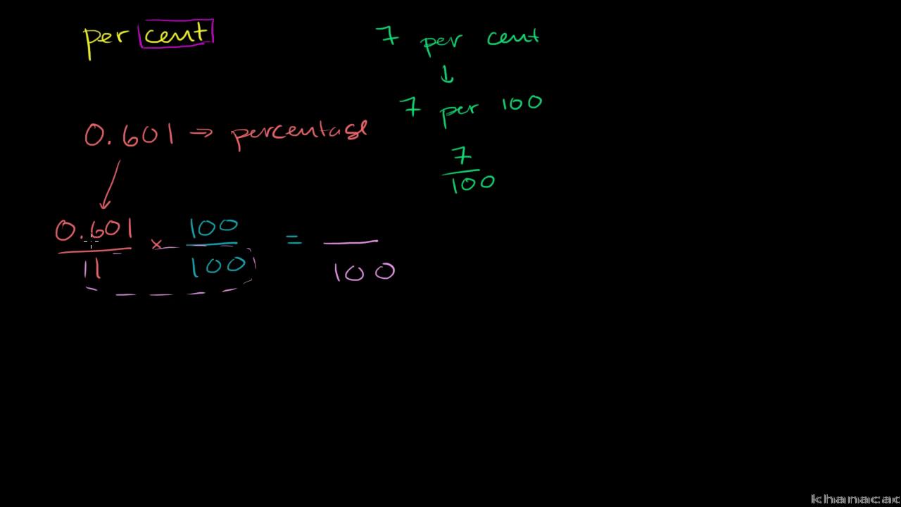 Converting percents to decimals & fractions example (video) | Khan ...