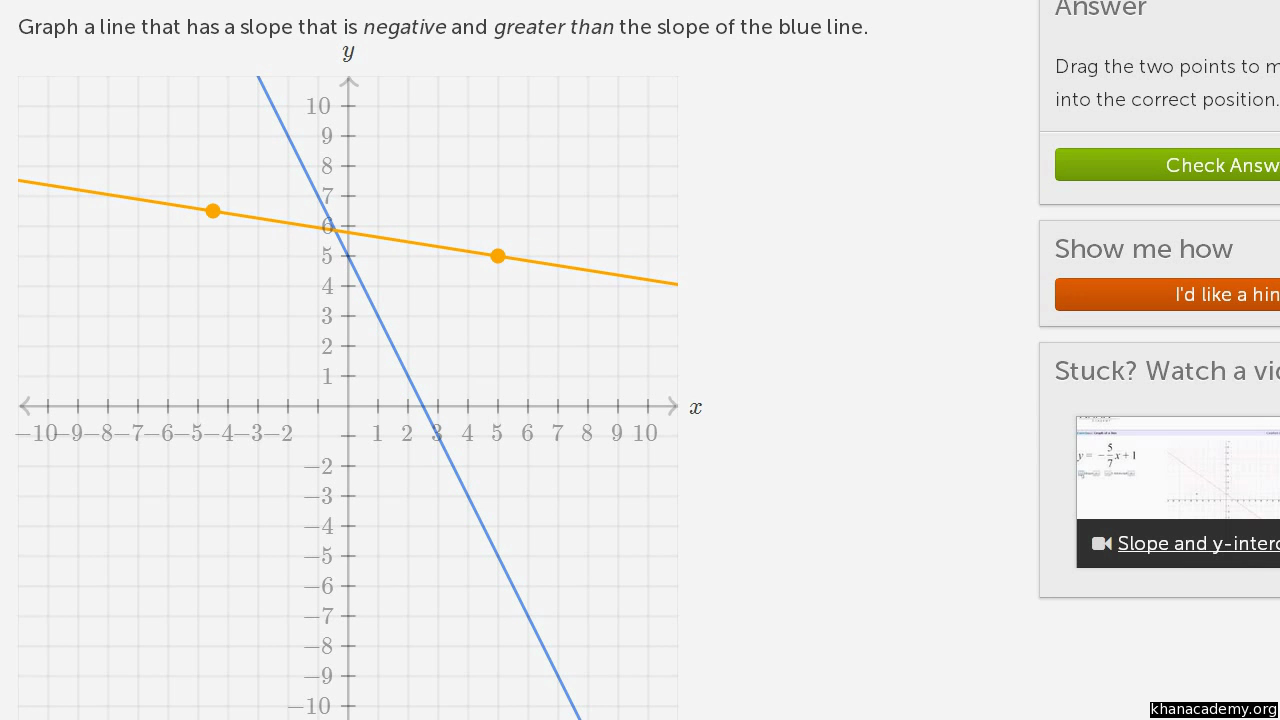 Slope of a line negative slope video khan academy ccuart Images