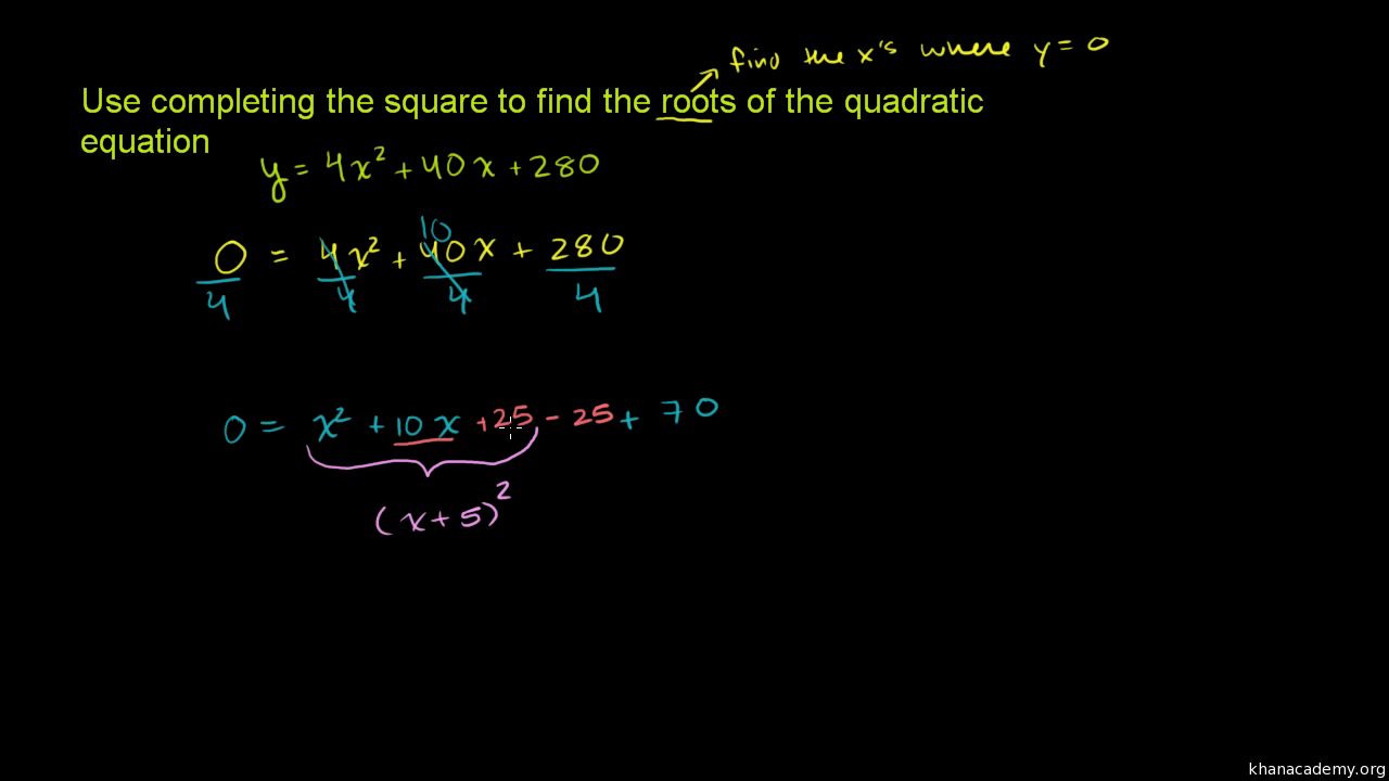 Worked Example:pleting The Square (leading Coefficient ‰� 1) (video)   Khan Academy