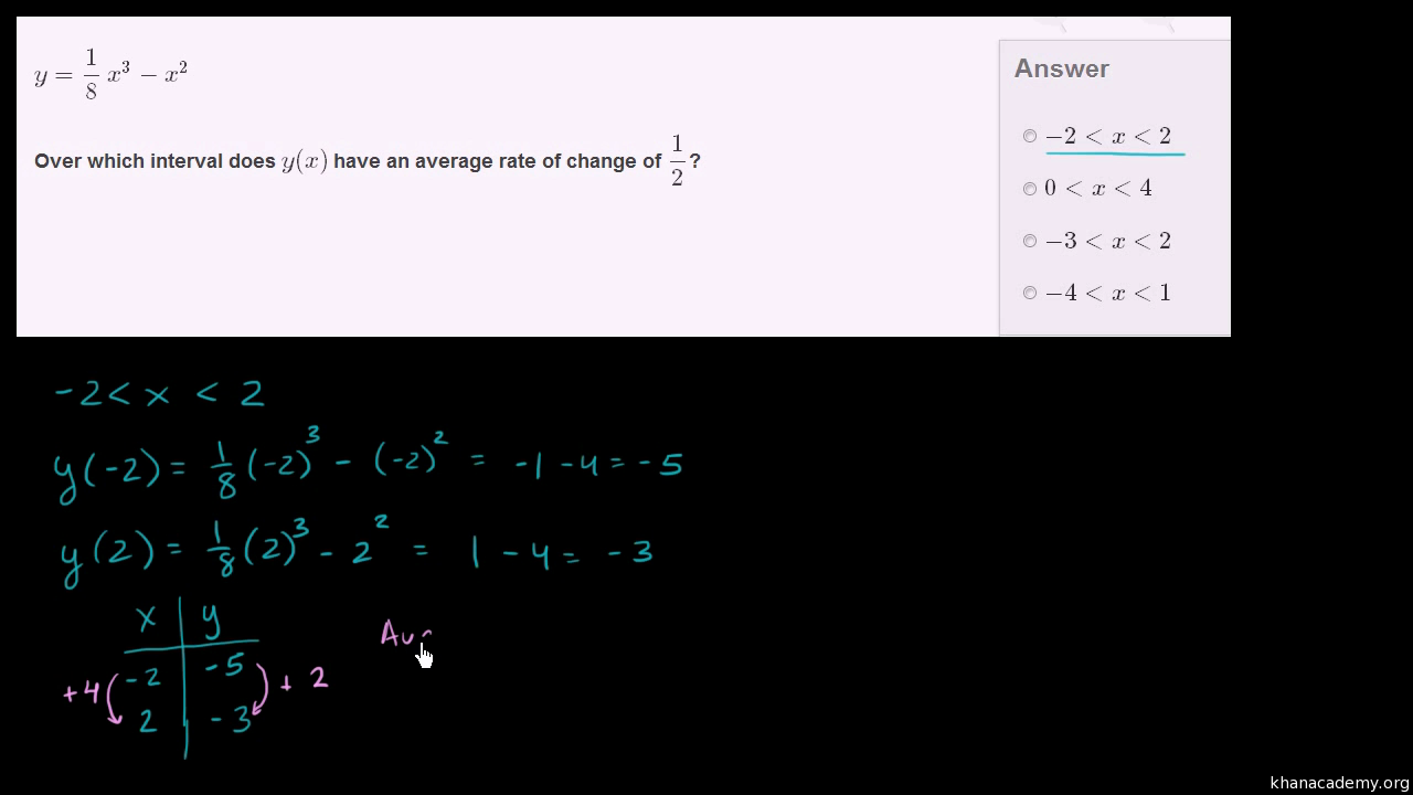 worksheet Average Rate Of Change Worksheet average rate of change practice khan academy