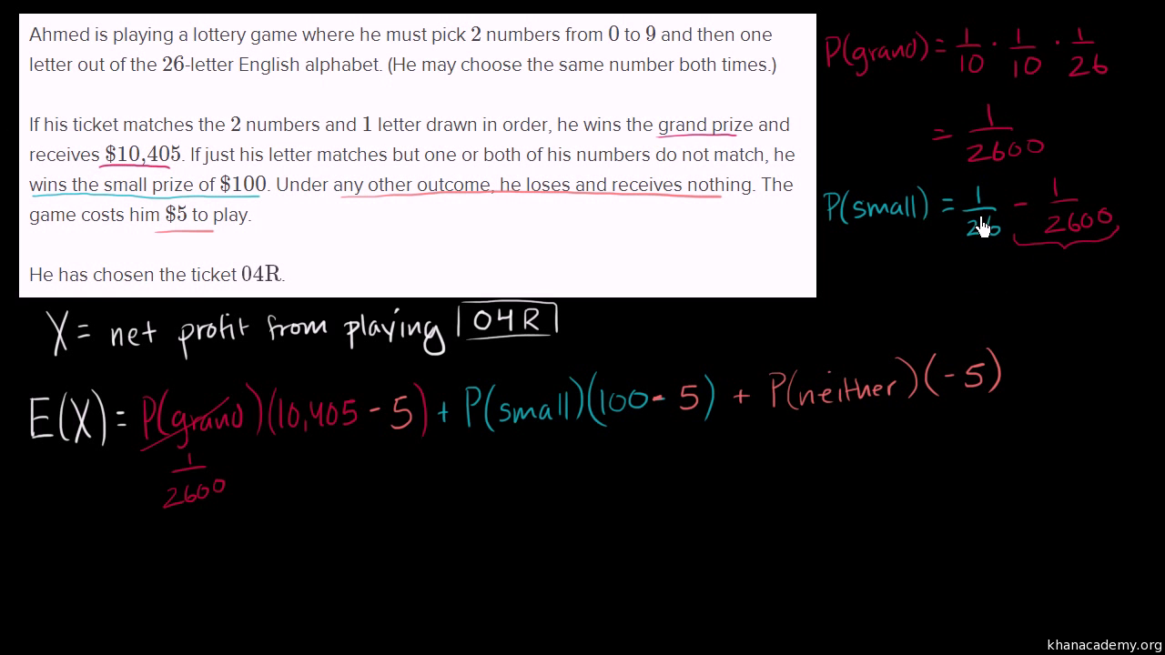 law of large numbers video khan academy