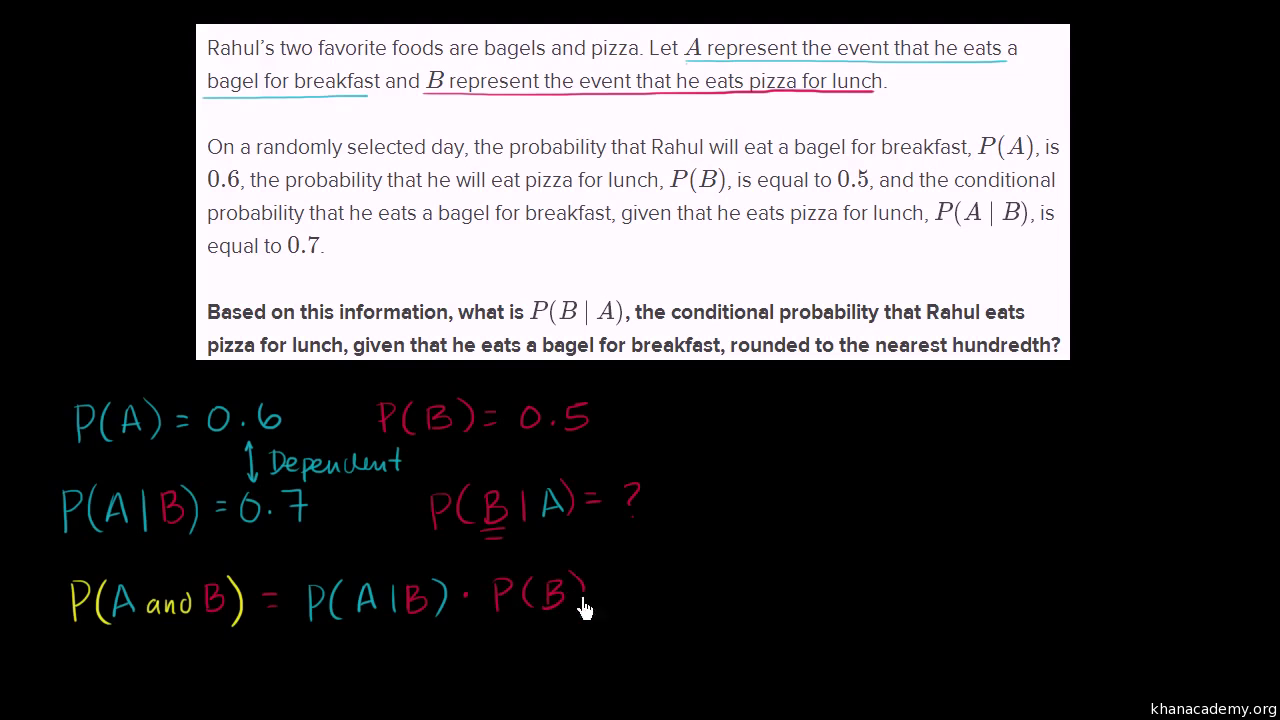 Calculating conditional probability video khan academy pooptronica