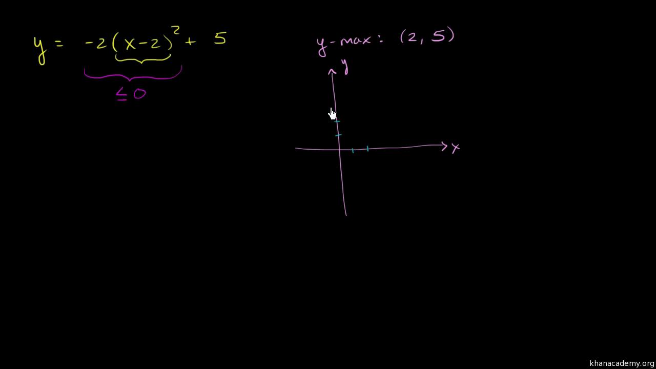 Graphing quadratics vertex form algebra video khan academy falaconquin