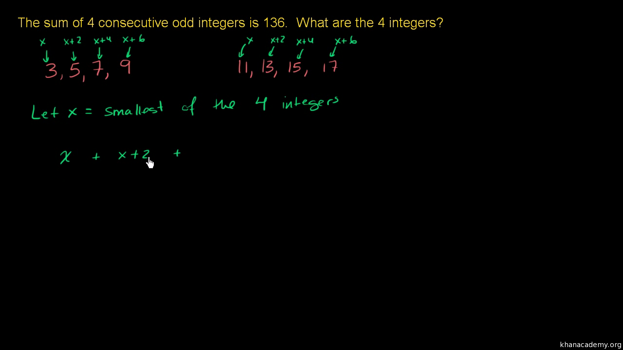 Sums of consecutive integers practice – Consecutive Integer Problems Worksheet