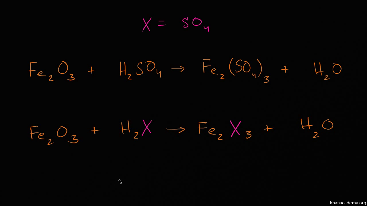 Balancing More Complex Chemical Equations Video Khan Academy