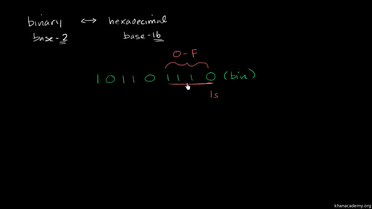 Introduction To Number Systems And Binary Video Khan Academy Bcd Converter Electronics Telecommunication Circuit