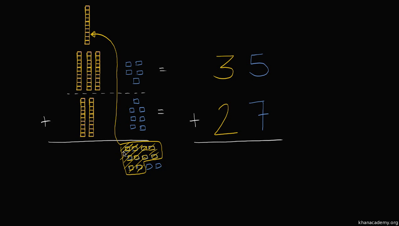 Add and subtract on a number line (practice) | Khan Academy