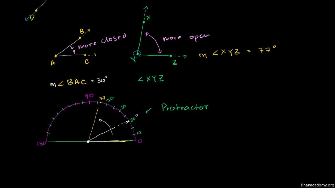 Measuring angles using a protractor basic geometry video measuring angles using a protractor basic geometry video khan academy robcynllc Image collections