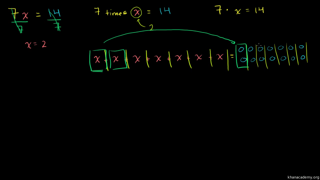 One Step Multiplication Division Equations Fractions Decimals