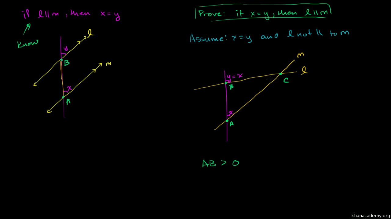 Parallel lines & corresponding angles proof (video) | Khan Academy