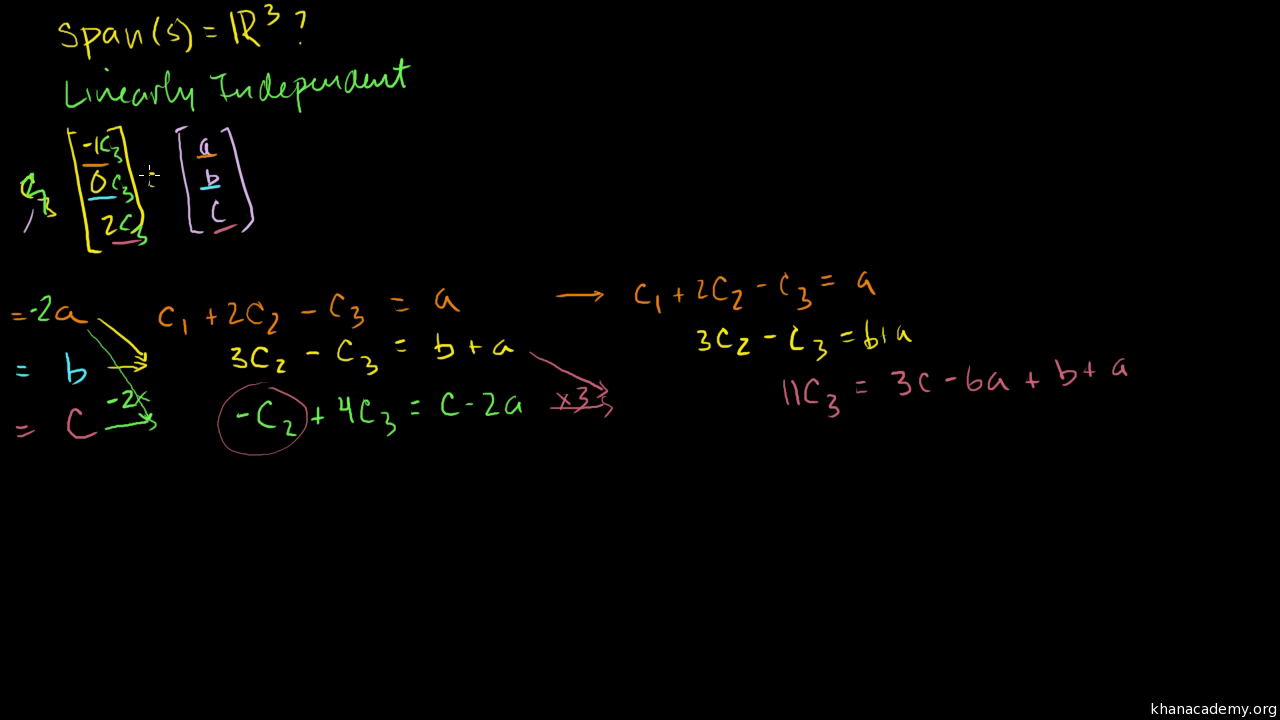 Introduction to linear independence video khan academy publicscrutiny Image collections