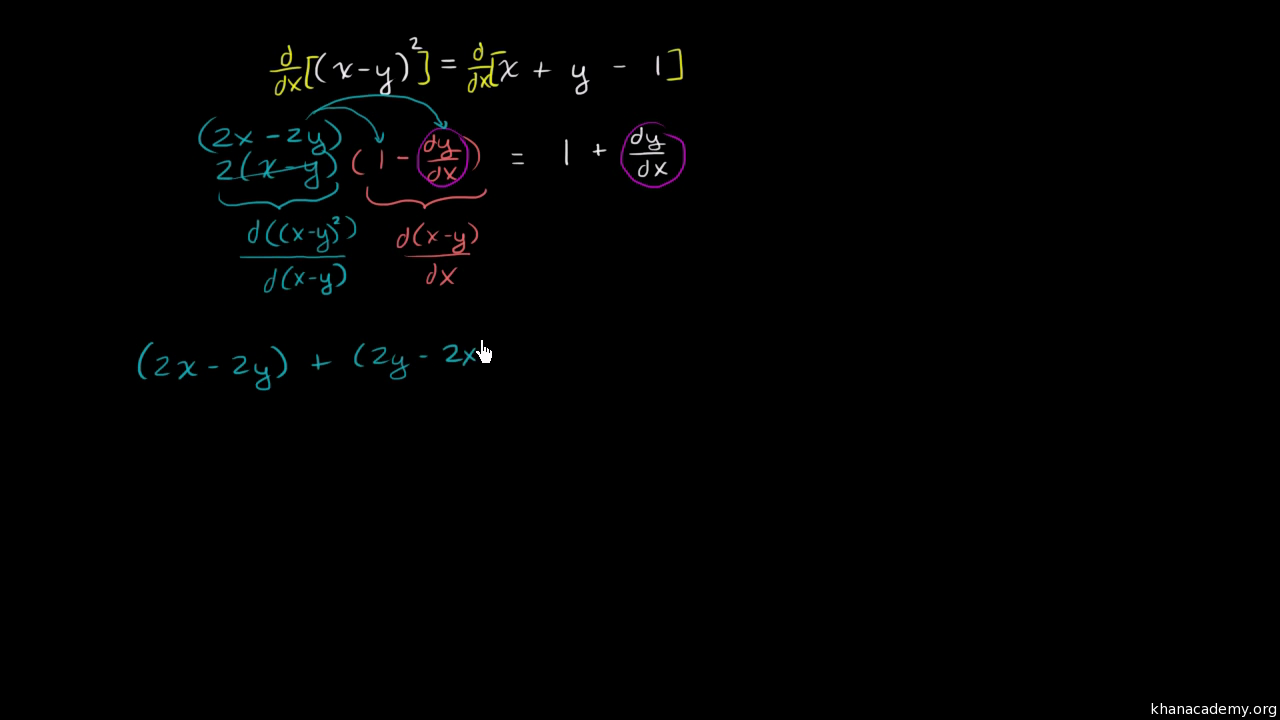 Worked Example: Evaluating Derivative With Implicit Differentiation (video)   Khan Academy