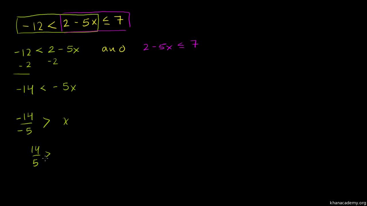 Compound Inequalities Examples Algebra Video Khan Academy