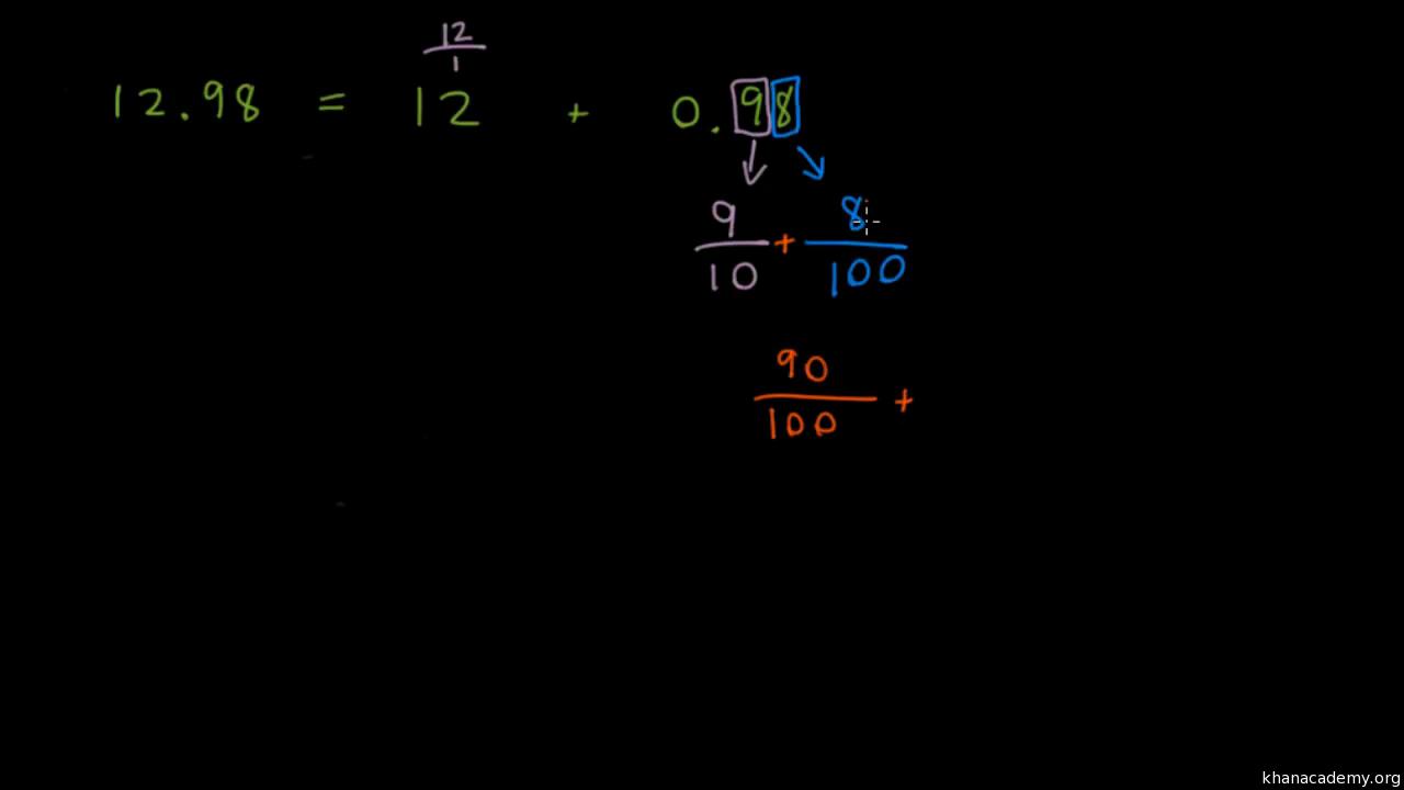 Reescribir decimales como fracciones: 0.15 (video) | Khan Academy