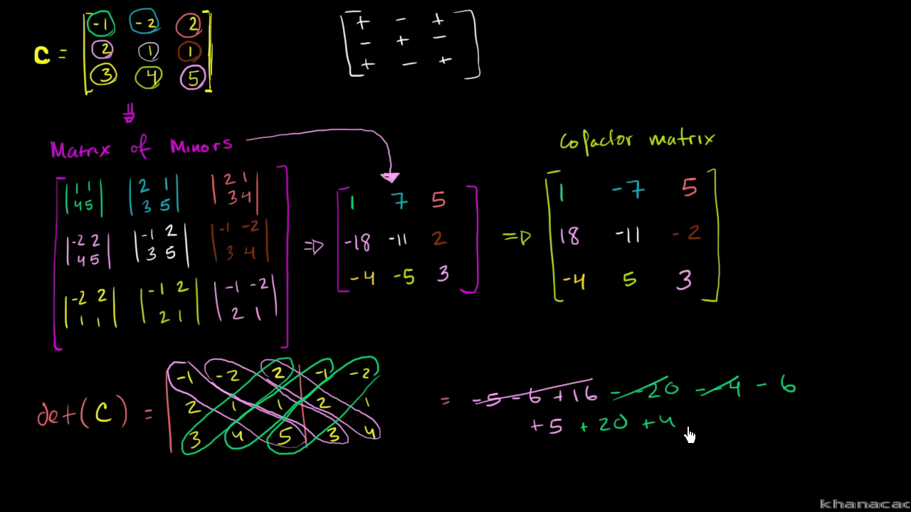 Determinant of a 3x3 matrix: shortcut method (2 of 2) (video) | Khan Academy