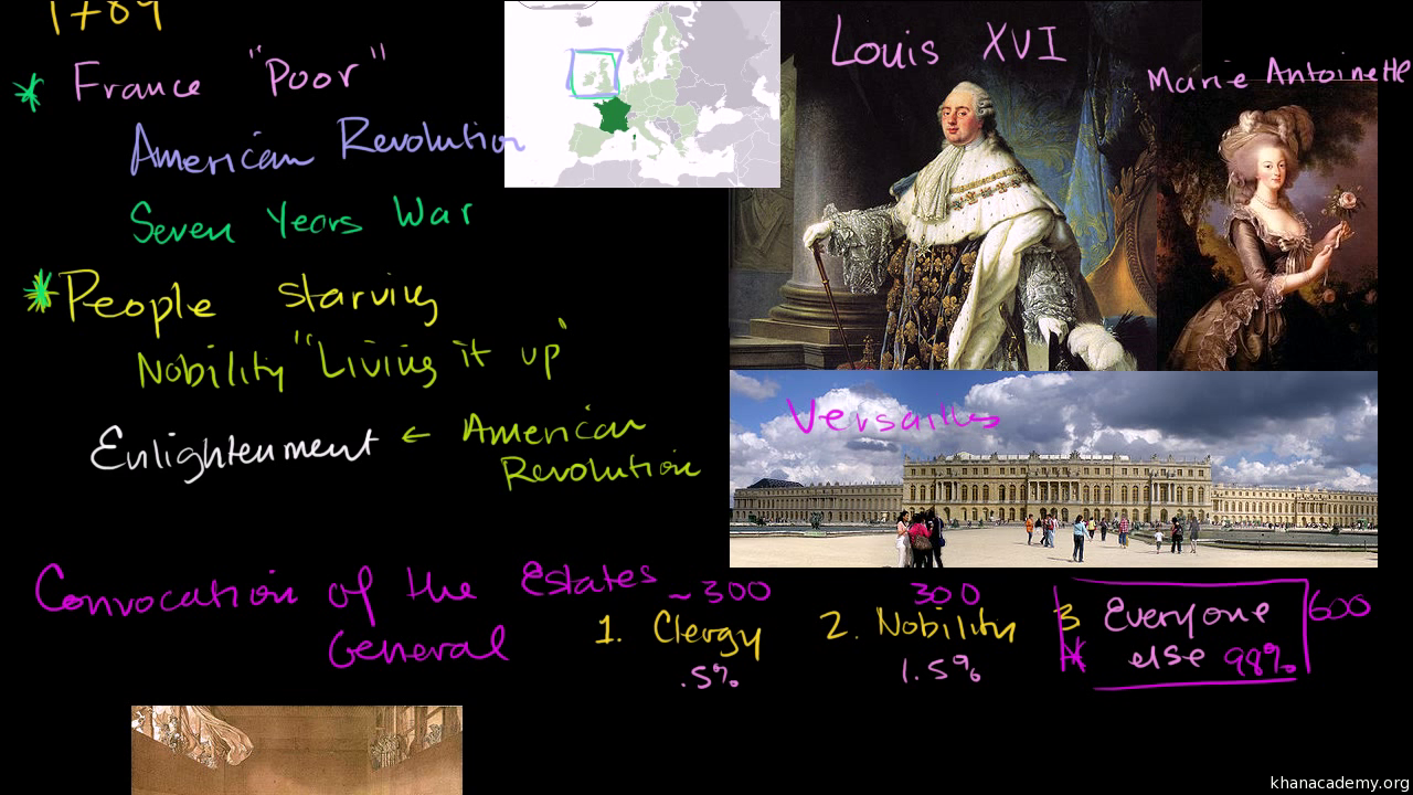 three causes of the french revolution