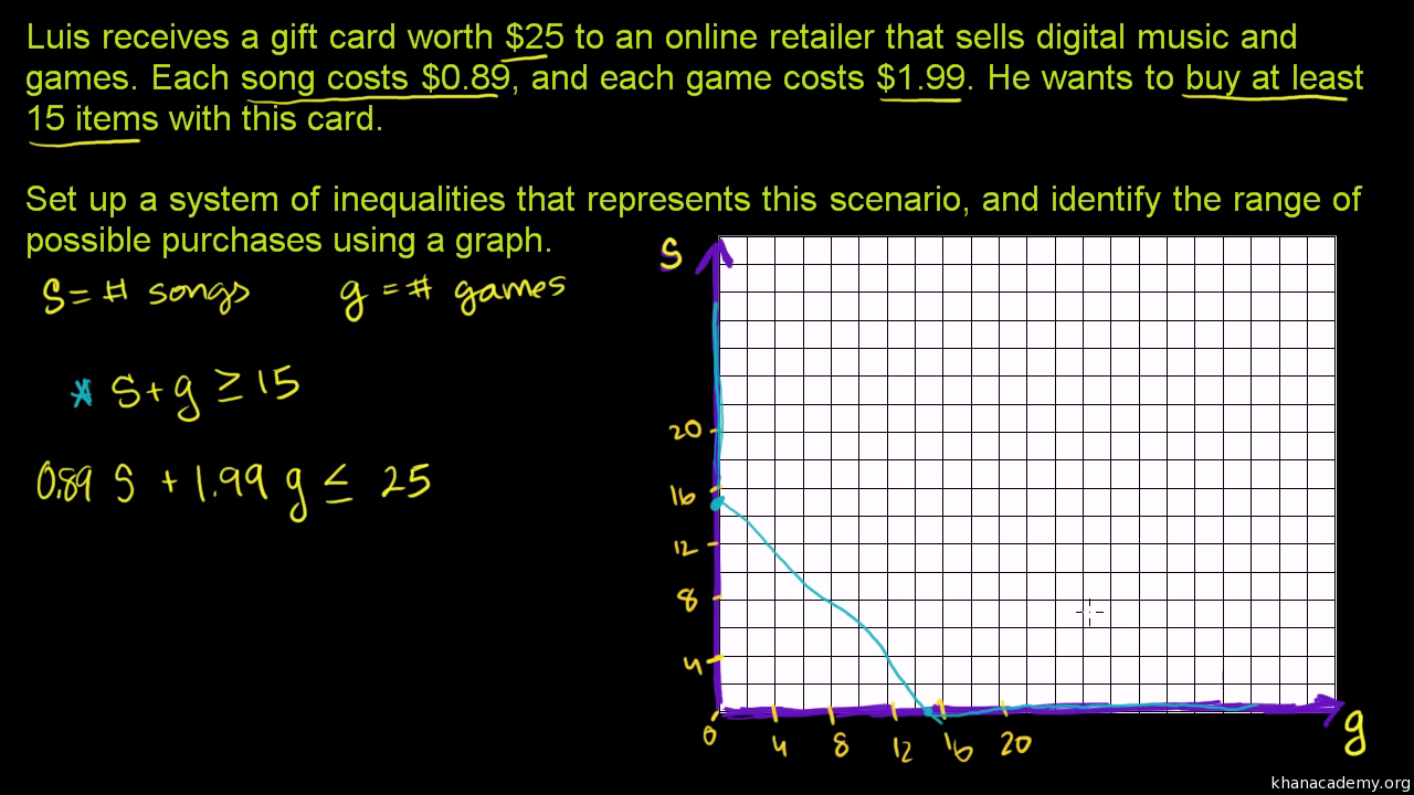 Solving Two Variable Inequalities Word Problem (video) Khan Academy 7th Grade Algebra Worksheets Printables Solving Linear Inequalities Word Problems Worksheet #11