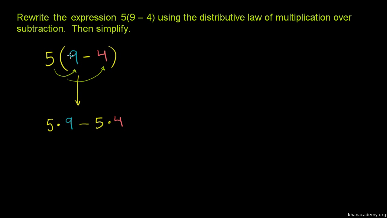 Distributive Property Over Addition Video Khan Academy
