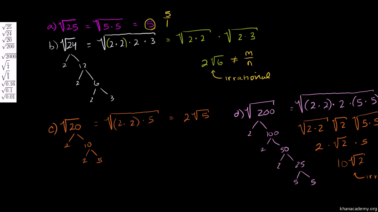 Square roots and real numbers old video khan academy buycottarizona