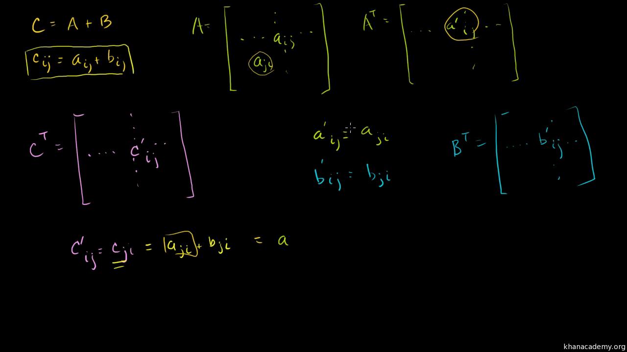 Transpose of a matrix video khan academy biocorpaavc