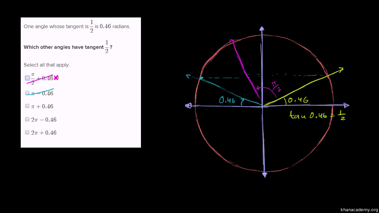 sine cosine identities symmetry video khan academy