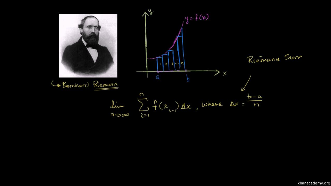Riemann sums – nlawrencecalculus