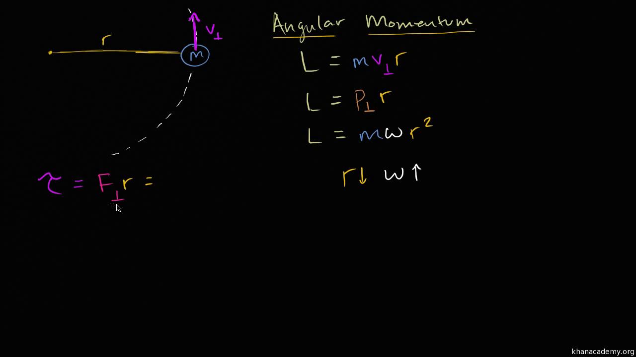 Angular momentum video khan academy buycottarizona