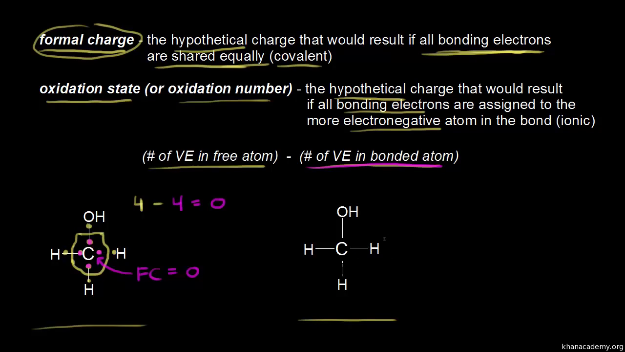 How to determine the degree of oxidation 12