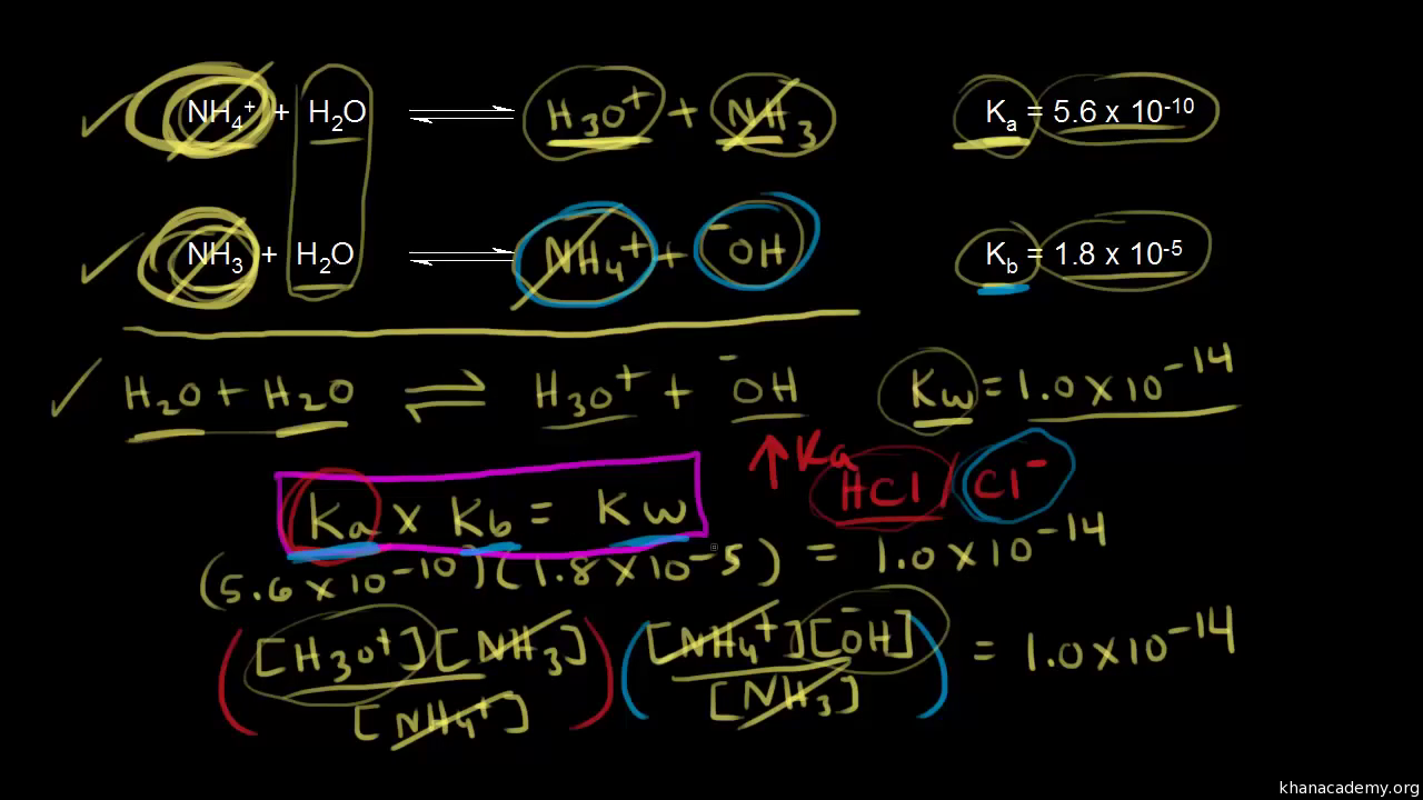 Acids And Bases Chemistry Science Khan Academy Free Download Wiring Diagram Rg Related Keywords Suggestions
