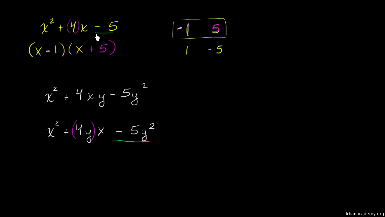 Factorization | Algebra I | Math | Khan Academy